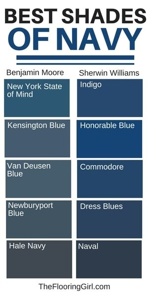 best shades of navy paint and how to decorate with navy; - Sherwin Williams naval