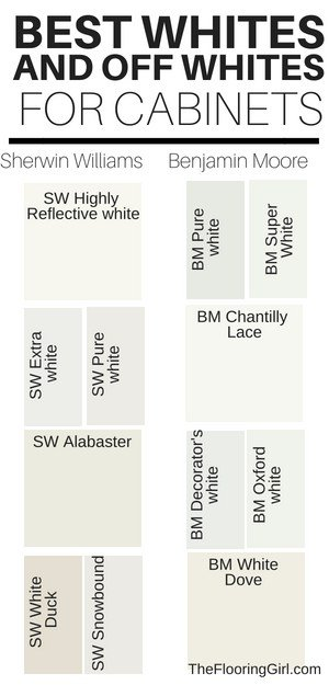 Best shades of paints for cabinets - best whites and off-whites