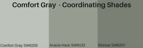 Selecting accent walls - coordinating shades of gray