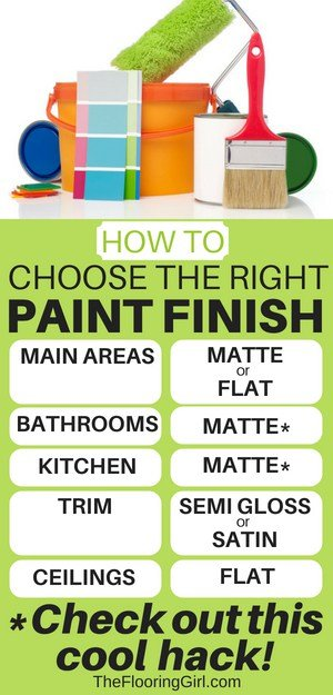 How To Choose The Best Paint Finish | The Flooring Girl