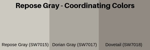 Sherwin Williams Repose Gray Coordinating shades of gray for accent walls - Dorian Gray and Dovetail