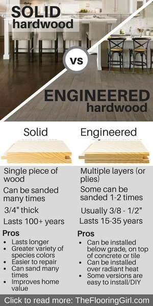 engineered vs solid hardwoods